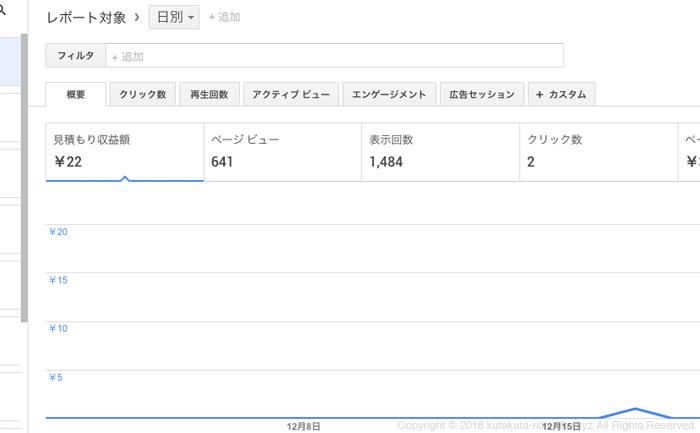 ブログ収入の現実。ブログ運営5ヶ月目の収益公開。googleadwords