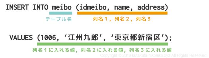 データを追加するSQLの命令コマンド「INSERT INTO文」
