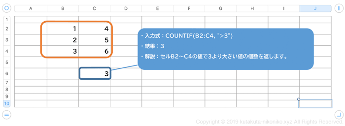 条件付個数関数(COUNTIF関数)について
