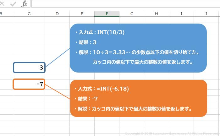 整数部、int関数について