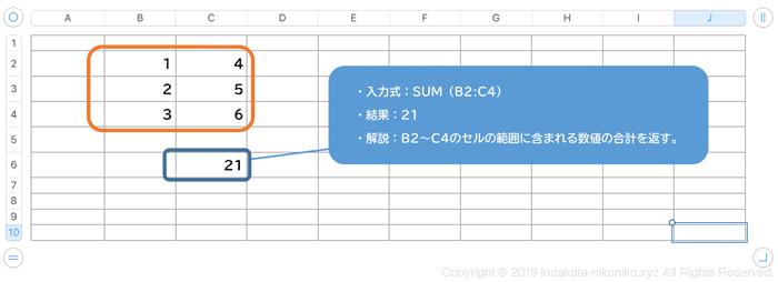 合計関数(SUM関数)について